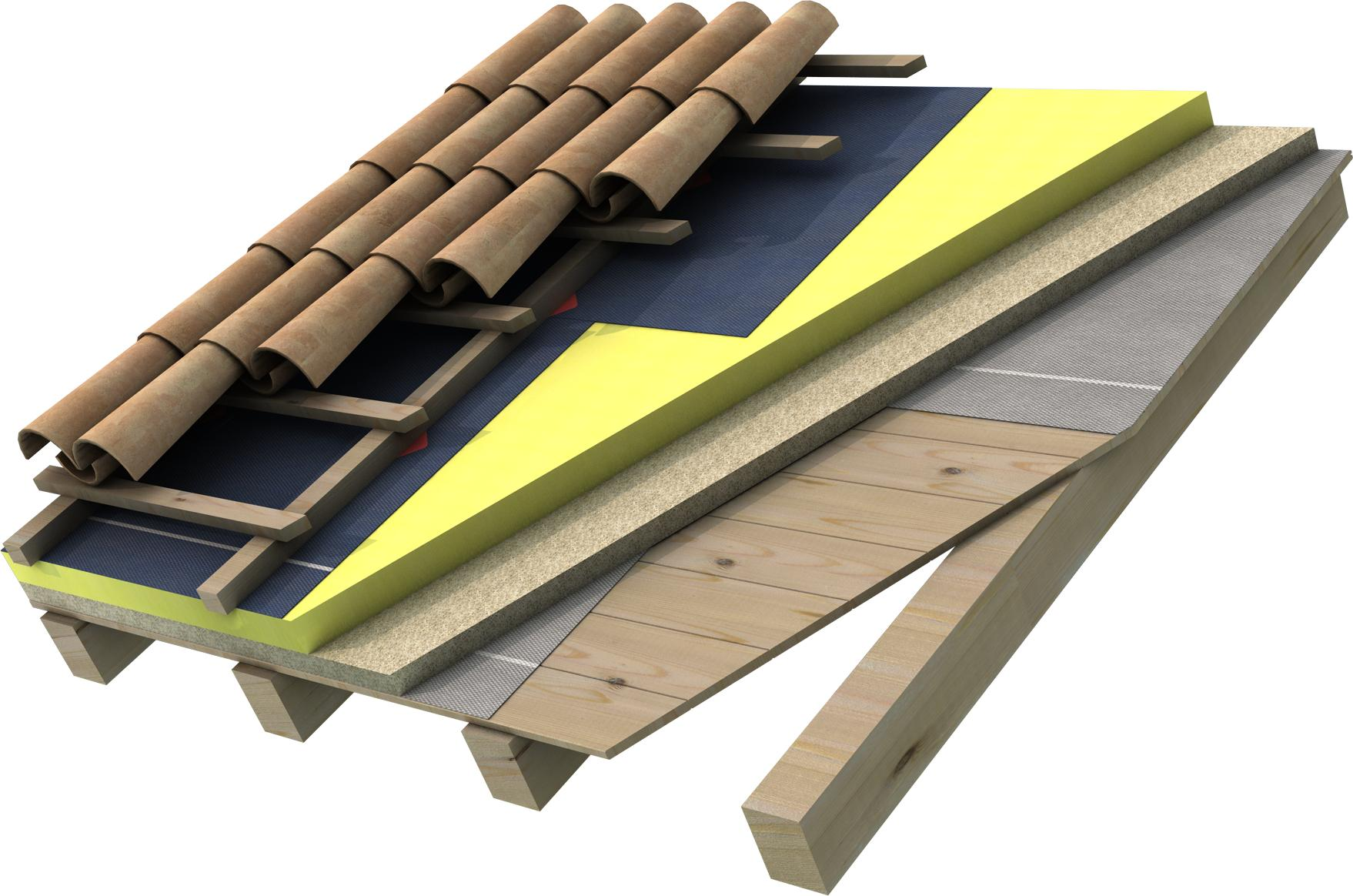Stratigrafia tetto ventilato in legno