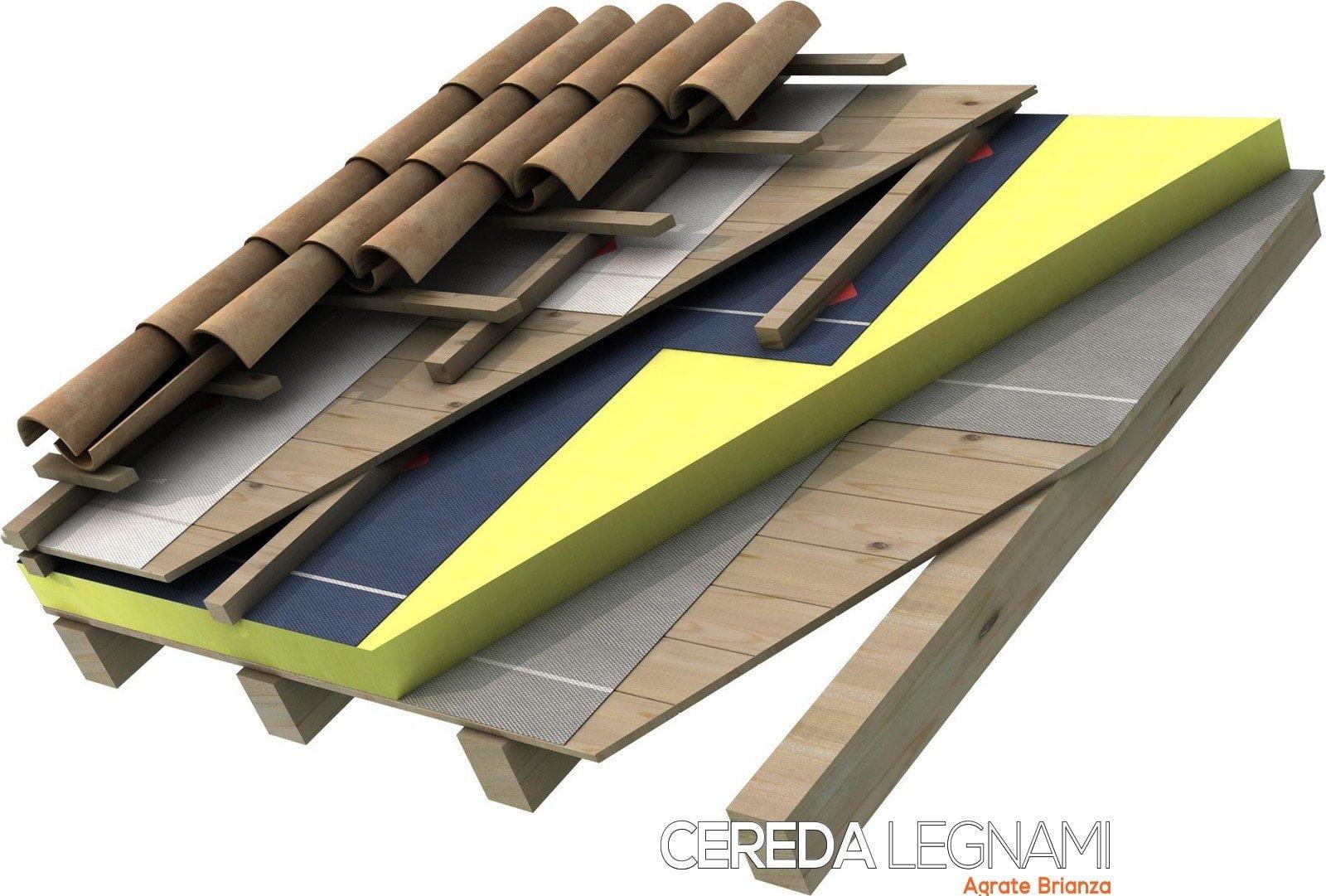 Posa in opera strutture in legno cereda legnami agrate for Cereda legnami