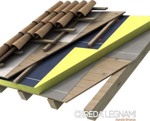 Rendering strati realizzazione tetto in legno con isolante