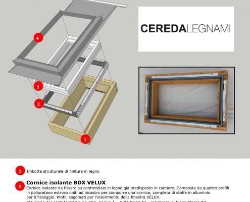 Sistema costruttivo Velux: schema imbotte per montaggio